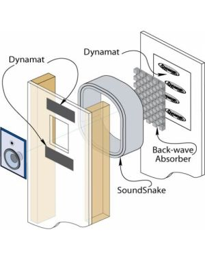 "Dynamat En-Wall Enclosure System for 4"" Walls"